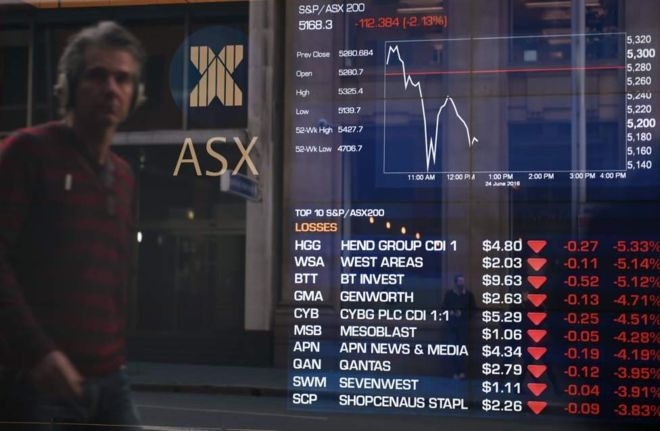 La libra esterlina cae a sus niveles más bajos desde 1985 y las acciones se desploman